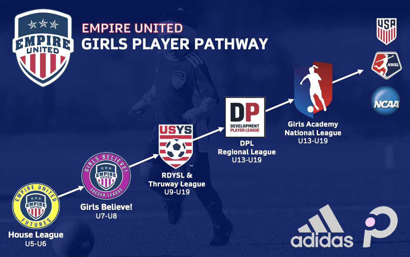 EMPIRE UNITED GIRLS ACADEMY