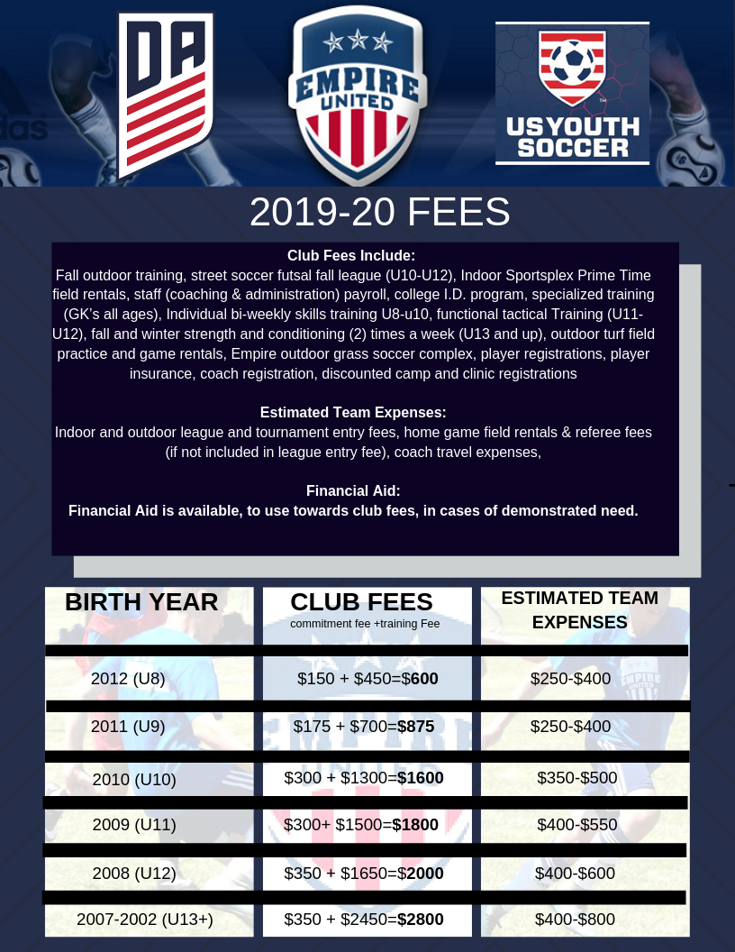 2019/2020 Fee Structure and Details