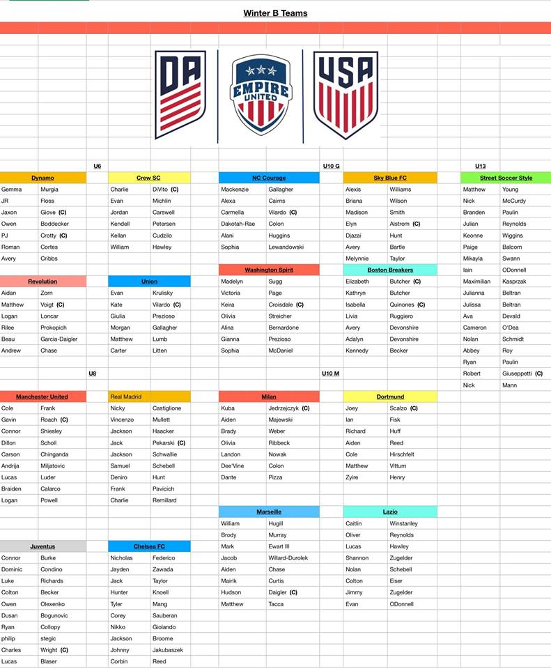 usa map ny with Rosters on 2 also Wavecrest in addition 31175238 in addition Detroit Test 142609 moreover Plan Borch New York.
